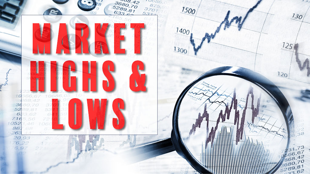 Market Highs article header image