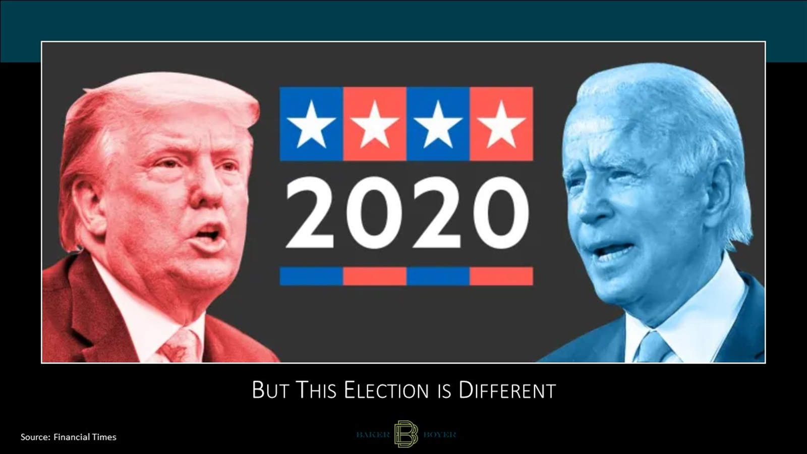 The 2020 Presidential Election and Markets - An Excerpt from Baker Boyer's Fall Economic Update